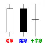 3rosoku