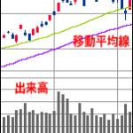 chart_rei